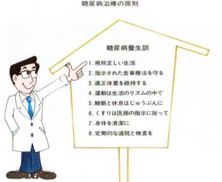 糖尿病治療の原則
